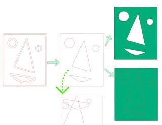 grafische Darstellung, wie man doppelte Linien entfernt