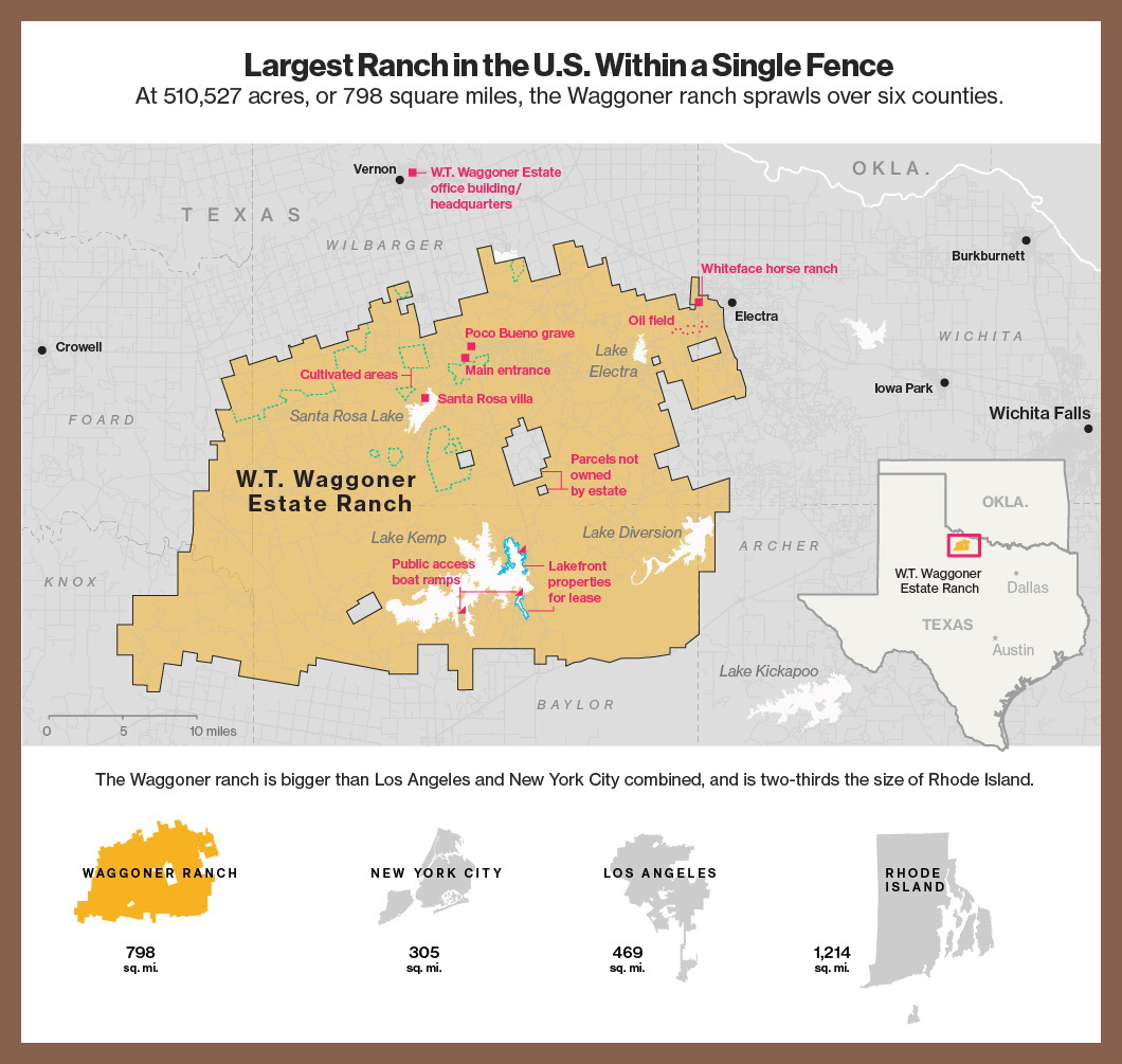 Largest ranch in the US within single fence