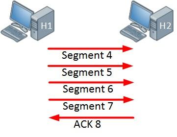 حجم نافذة TCP 4