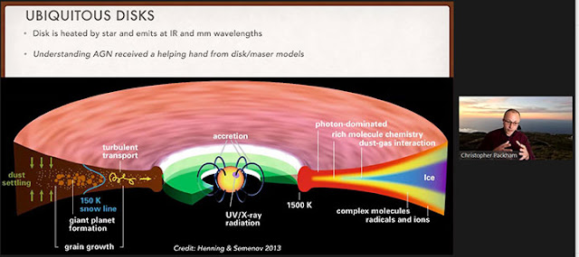 Schematic Diagram of Active Galactic Nucleus (Source: Christopher Packham, 237th AAS)