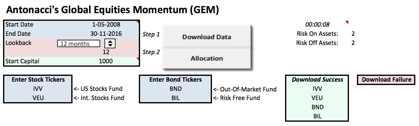 TrendXplorer: Ho, Ho, Ho: Excel VBA For Global Equities Momentum
