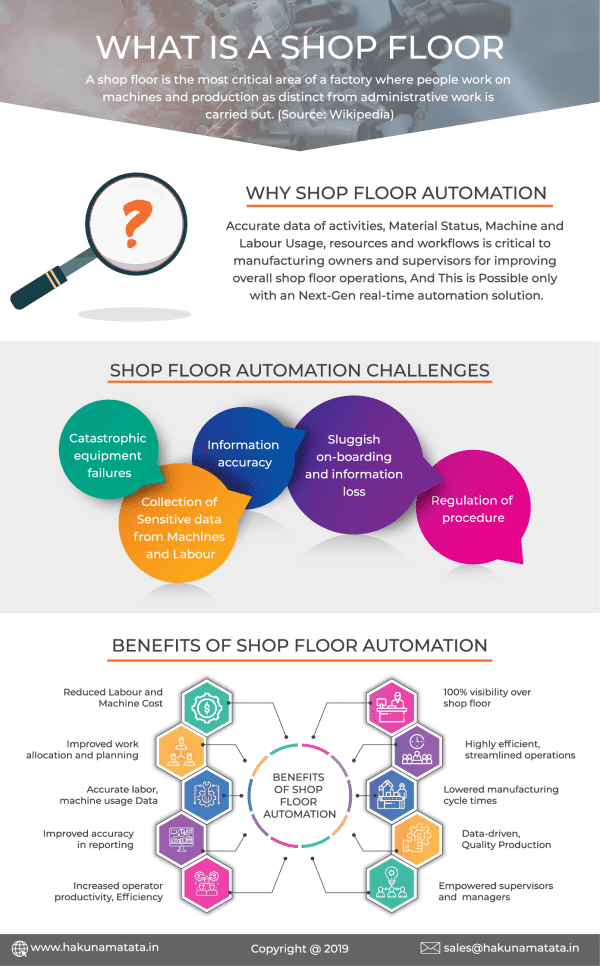 How to transform your Shop Floor with Industrial IoT? #infographic