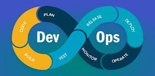 Learn  DevOps Didactic Full Course in Online with Scratch Examples