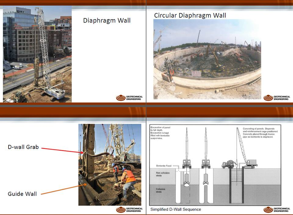 Online Deep Excavation Theory And Practice