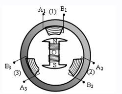 3 phase alternator generator
