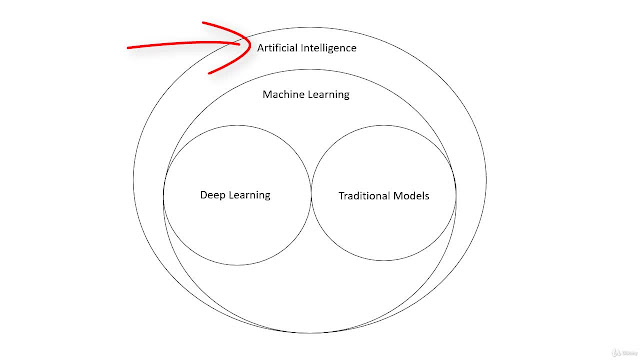 Machine Learning - Search Machine Learning