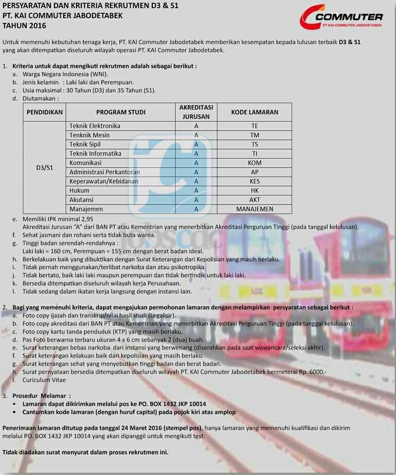 Lowongan Kerja BUMN PT KAI Commuter Jabodetabek ...