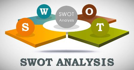 Analisis SWOT (Pengertian, Tujuan, Aspek, Kuadran dan Matriks)