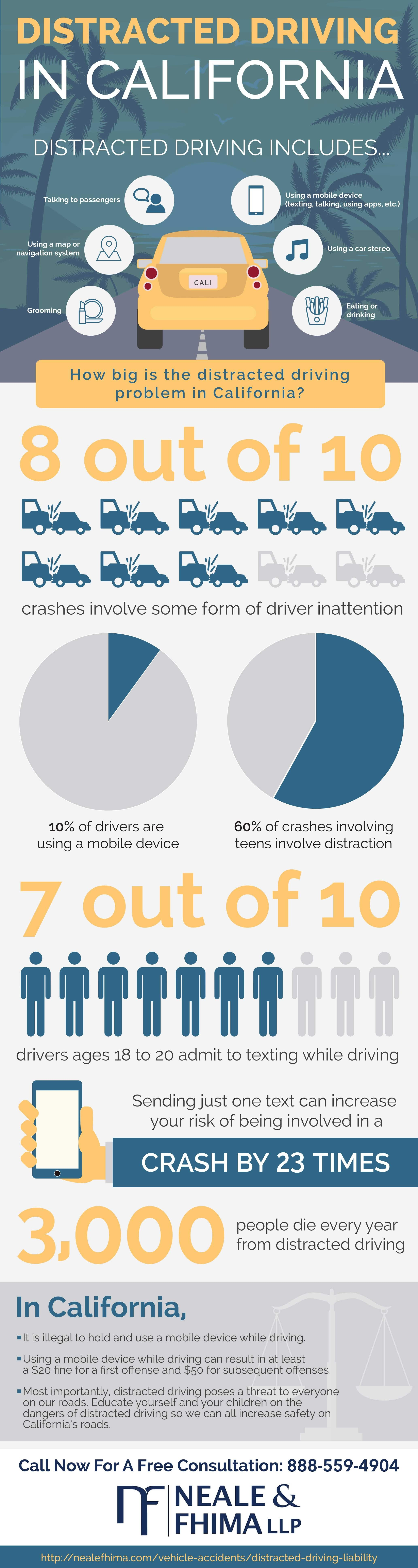 Distracted Driving In California #infographic