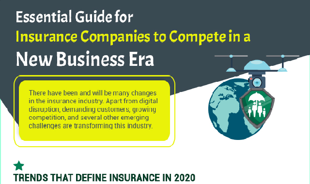 Insurance Comapnies' Guide to Compete in 2020 #Infographic