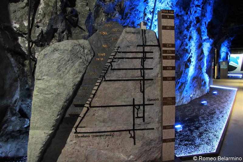Kiruna Mine Schematic Sweden