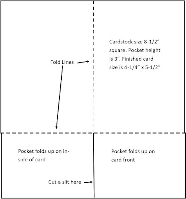 Pocket Card Cutting and Scoring Diagram