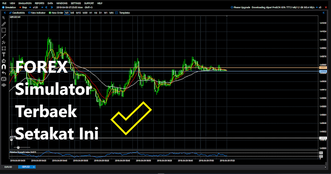 Cara backtest strategi trading dengan forex simulator