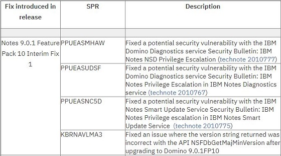 Ibm Notes Domino 9 0 1 Feature Pack 10 Interim Fix 1 Available For