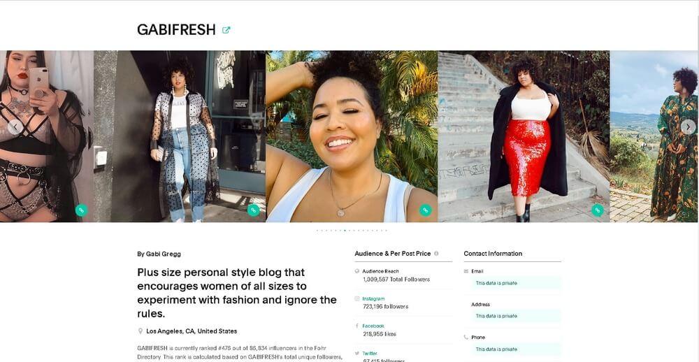 luchshie-blogi-o-mode-sajt-fohrcogabifresh