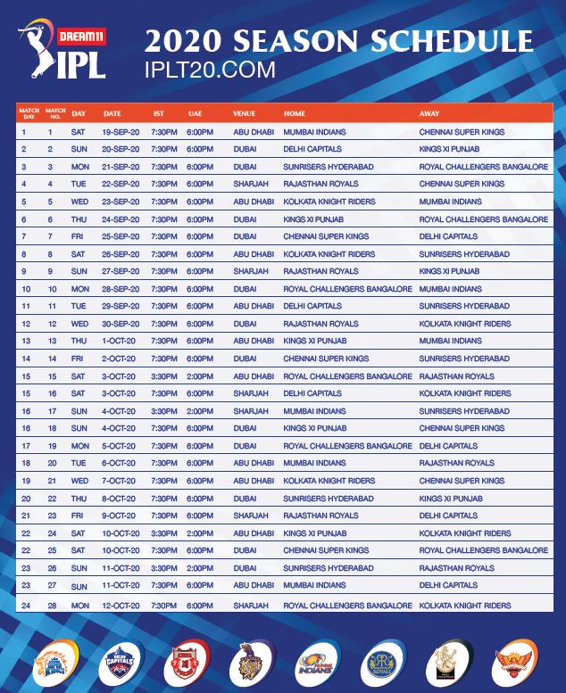 IPL 2020 Here's full schedule