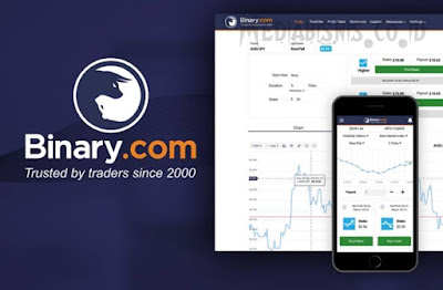 Fitur Aplikasi Binary.com