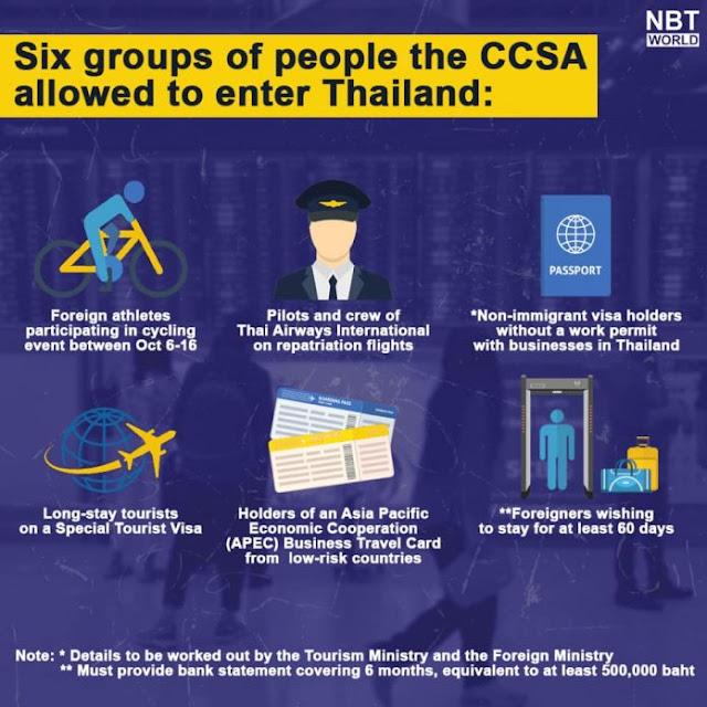 Thainytt Nyheter fra Thailand