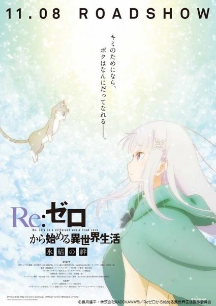 Re Zero Ova Sub Indo : Anime, Batch:, Hajimeru, Isekai, Seikatsu, Hyouketsu, Kizuna, Subtitle, Indonesia