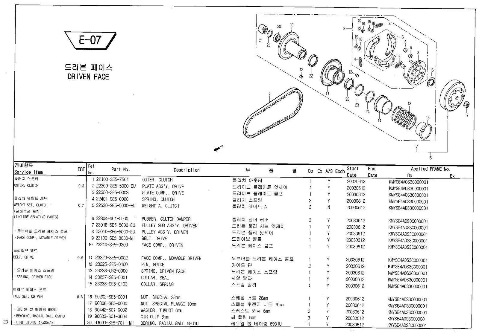 70cc Quad Bike Wiring Diagram Pressure Switch Air Compressor 300cc Loncin Atv Auto