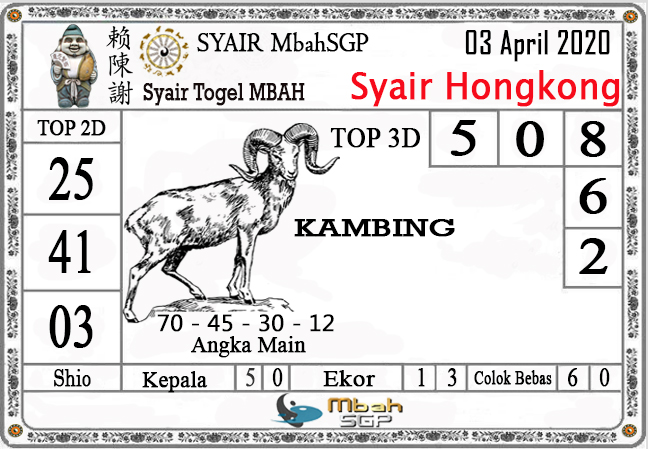 Prediksi HK Malam Ini Jumat 03 april 2020 - Syair Mbah HK