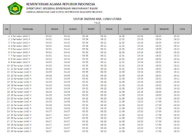 Jadwal Imsakiyah Ramadhan 1442 H Kabupaten Luwu Utara, Provinsi Sulawesi Selatan