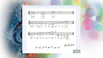 طريقة أداء الأشكال الموسيقية بشكل منتظم إعداد/ محمد كريم حسين مقاله مفيدة