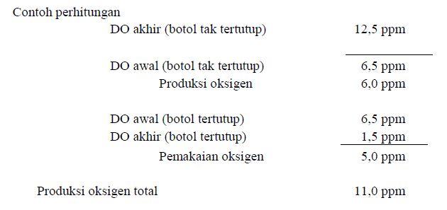 Produksi oksigen total