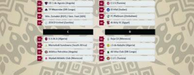 نتائج قرعة دور المجموعات من دورى أبطال إفريقيا 2020