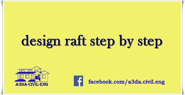 design raft step by step