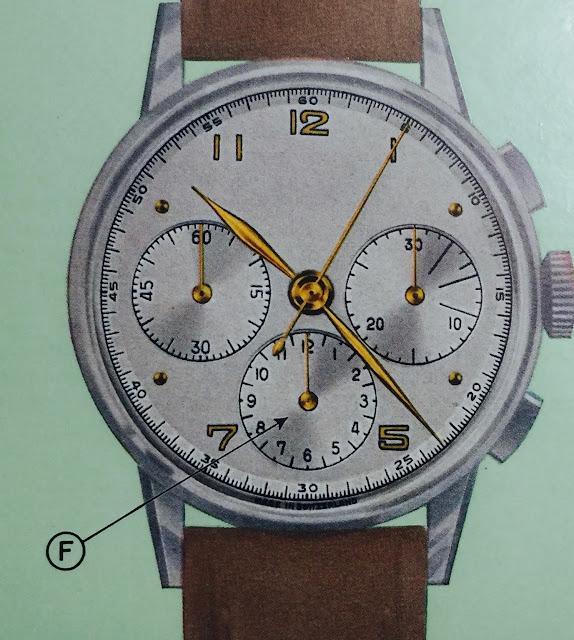 cronografo_reloj_contador_horas_tres_esferas_compro_precio