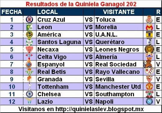 Quinielas.lev: Resultados y Premios Para La Quiniela ...