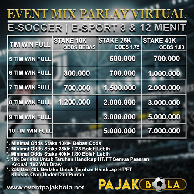 Mix Parlay Virtual