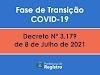 De acordo com o Decreto 3.179 - Registro-SP avança na Fase de Transição do Plano São Paulo