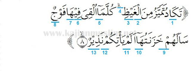 Hukum Tajwid Surat Al-Mulk Ayat 8