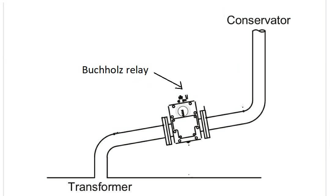 Buchholz relay construction installation diagram