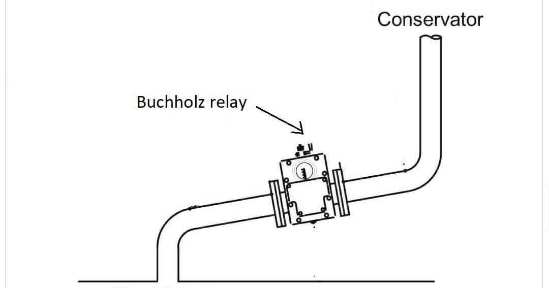 Buchholz relay of transformer-working principle