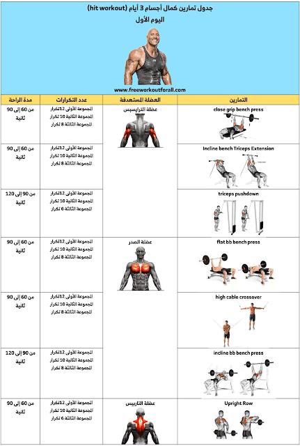 جدول تمارين كمال أجسام 3 أيام