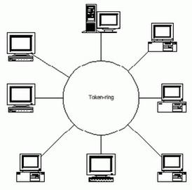 pengertian topologi jaringan beserta gambarnya pengertian topologi jaringan wireless