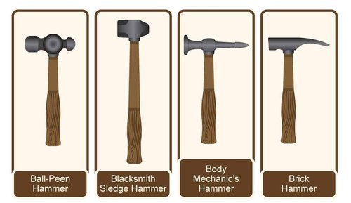 Hammers Used in Mechanical Engineering