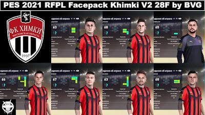 PES 2021 RFPL Facepack Khimki V2 28F by BVG