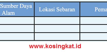 Kunci Jawaban IPS Kelas 7 Halaman 33 Aktivitas Kelompok
