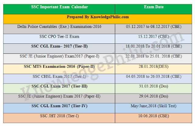 SSC Official Exam Calendar 2018-19: Upcoming Notification & Exam Dates