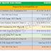 SSC Official Exam Calendar 2018-19: Upcoming Notification & Exam Dates