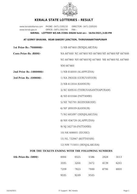 Kerala Lottery Result 16.04.2021 Nirmal Lottery Results NR 220