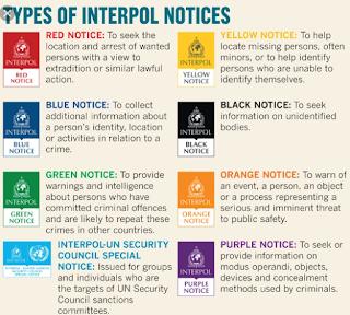 interpol notices