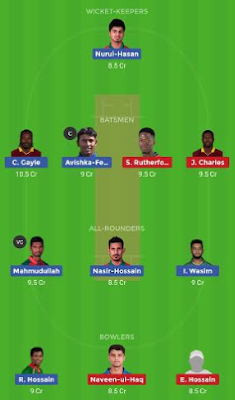 SYL vs CCH dream 11 team | CCH vs SYL