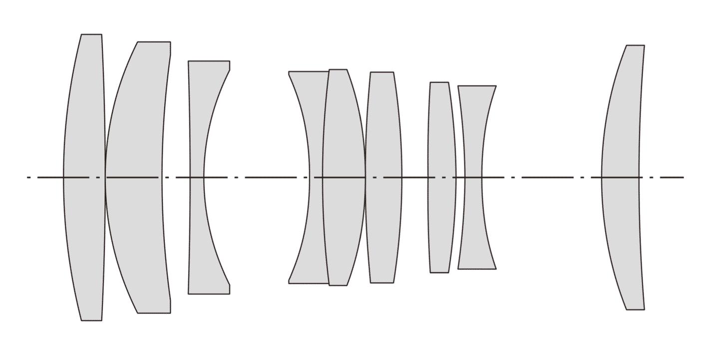 Оптическая схема объектива Tokina atx-i 100mm f/2.8 FF Macro