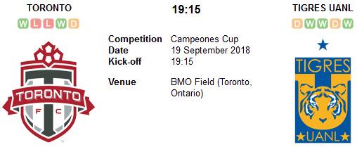 Toronto vs Tigres UANL en VIVO