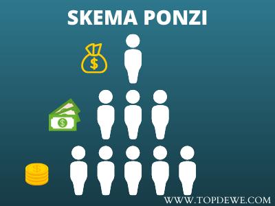 Bisnis investasi bodong skema ponzi
